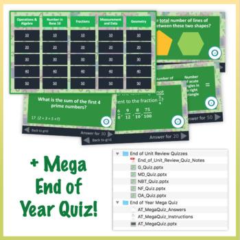 GRADE 4 Math Review Quiz Bundle / Mega Pack - 6 CCSS Aligned PPT Quizzes