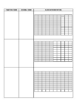 DECIMAL BASICS FOR TENTHS AND HUNDREDTHS: GRADE 5 MATH COMMON CORE