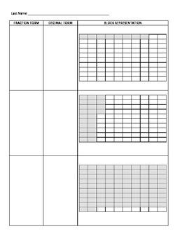 DECIMAL BASICS FOR TENTHS AND HUNDREDTHS: GRADE 5 MATH COM