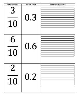 DECIMAL BASICS FOR TENTHS AND HUNDREDTHS PART 2: GRADE 5 MATH COMMON CORE