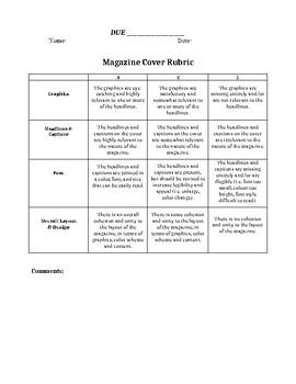GRADE 6 7 8 MEDIA LITERACY, CREATING MAGAZINE COVER, ONTARIO CURRICULUM