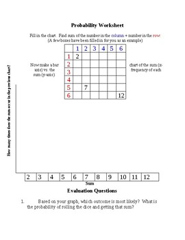 GRADE 6 7 8 PROBABILITY BINGO, WITH FOLLOW-UP WORKSHEET GRAPH AND QUESTIONS