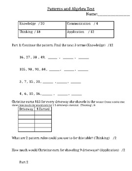 Grade 6 Algebra And Patterning Unit Test 2 Ontario Curriculum Grade 6 Math
