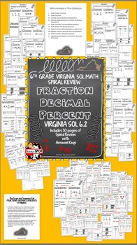 GRADE 6 FRACTIONS, DECIMALS, PERCENTS Spiral Review VIRGINIA SOL