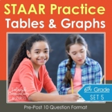 6th Grade Math STAAR Test Prep {TABLES GRAPHS EQUATIONS} T