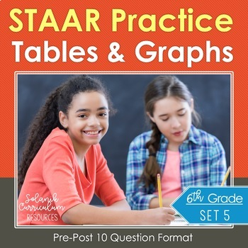 6th Grade Math STAAR Practice {TABLES GRAPHS EQUATIONS} TE