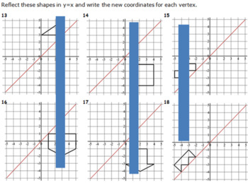 GRADE 7 AND 8 REFLECTIONS IN X AND Y AXIS AND Y= X AND Y= -X