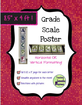 4 FOOT Grade Scale POSTER ~ Delicious Dots Motif