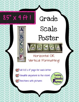 4 FOOT Grade Scale POSTER ~ Mint Retro Splash