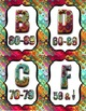4 FOOT Grade Scale POSTER ~ Psychedelic Swirls