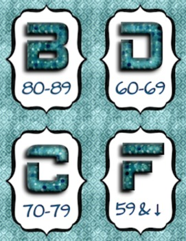 4 FOOT Grade Scale POSTER ~ Teal Grunge Coordinated Diamonds & Smudged Dots