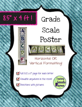 4 FOOT Grade Scale POSTER ~ Teal Grunge Coordinated Stripes & Smudged Dots