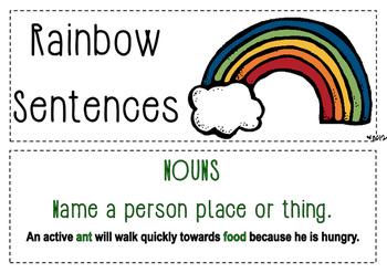 GRAMMAR - Rainbow Sentences