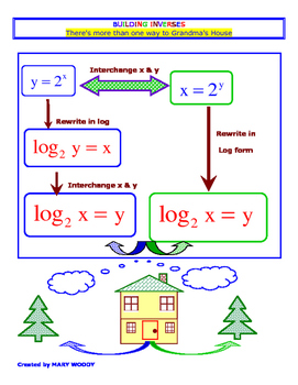 GRANDMA'S  LOG HOUSE-4 pages