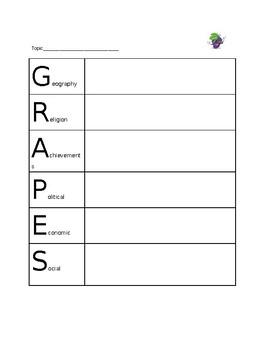 GRAPES Graphic Organizer