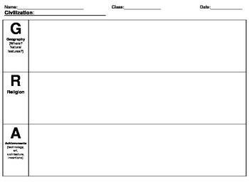 GRAPES Graphic Organizer/Chart - World History