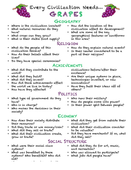 GRAPES Poster - How to Study a Civilization