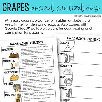 GRAPES Ancient Civilizations Poster Set