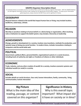 GRAPES Social Studies Graphic Organizer for ANY TOPIC!