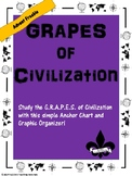 GRAPES of Civilization Poster and Graphic Organizer FREEBIE