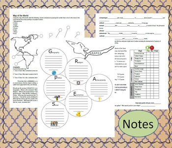 GRAPES the starting of civilizations PowerPoint,posters, and notes
