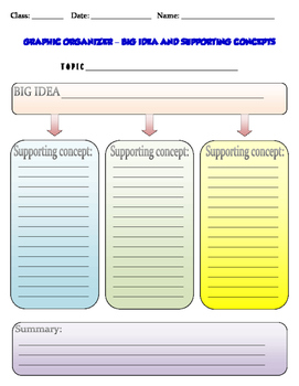 GRAPHIC ORGANIZER – BIG IDEA AND SUPPORTING CONCEPTS