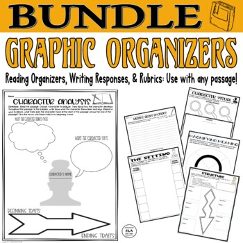 GRAPHIC ORGANIZER BUNDLE: Setting, Theme, Characterization, Structure, Writing