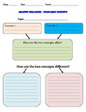 GRAPHIC ORGANIZER - COMPARING CONCEPTS