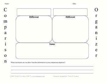 Venn Diagram: Character Comparison Chart