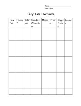 GRAPHIC ORGANIZER--Fairy Tale Elements