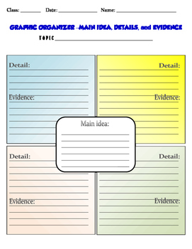 GRAPHIC ORGANIZER –MAIN IDEA, DETAILS, and EVIDENCE
