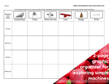 GRAPHIC ORGANIZER - Simple and Compound Machines