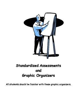 GRAPHIC ORGANIZERS & STANDARDIZED TESTS