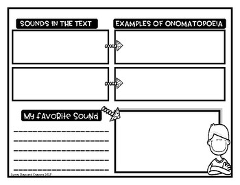 GRAPHIC ORGANIZERS forn ANY TEXT