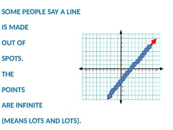 GRAPHING A LINE SONG