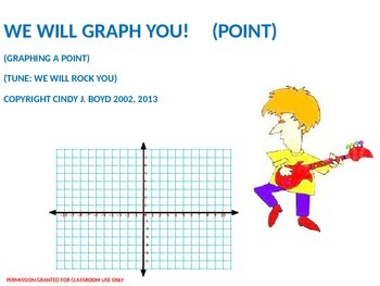 GRAPHING A POINT SONG