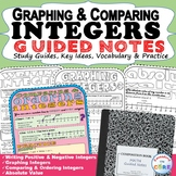 GRAPHING & COMPARING INTEGERS Doodle Math - Interactive No