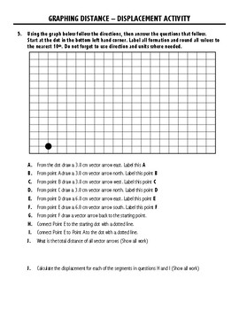 GRAPHING DISTANCE & DISPLACEMENT ACTIVITY