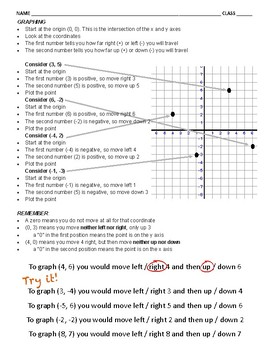 GRAPHING IN FOUR QUADRANTS