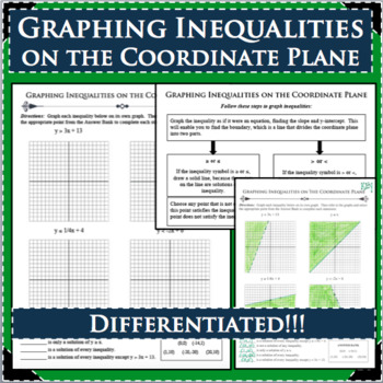 GRAPHING INEQUALITIES on the COORDINATE PLANE Differentiated!