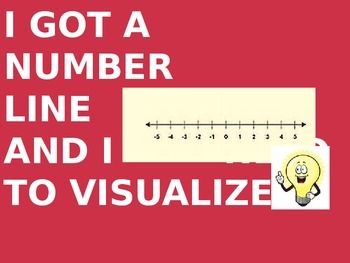 GRAPHING LINEAR INEQUALITIES ON A NUMBER LINE
