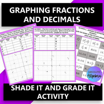 Graphing Rational Numbers on a Coordinate Plane
