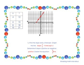 GRAPHING SLOPE FROM A TABLE