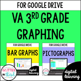 Google Classroom Distance Learning 3rd Grade Graphing Virginia SOL