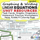 GRAPHING & WRITING LINEAR EQUATIONS + SLOPE Bundle