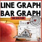 GRAPHS | LINE GRAPHS | BAR GRAPHS  GRADE 4 VIRGINIA SOL 4.14
