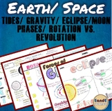 GRAVITY,  ECLIPSE, TIDES, LUNAR PHASES, ROTATION/ REVOLUTION