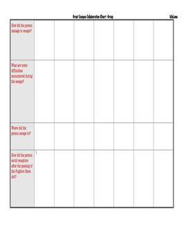 GREAT ESCAPES! Inquiry Chart (Group)