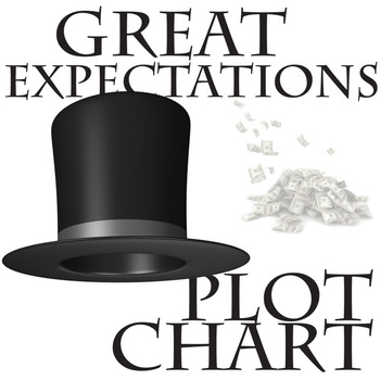 GREAT EXPECTATIONS Plot Chart Organizer (by Dickens) - Freytag's Pyramid