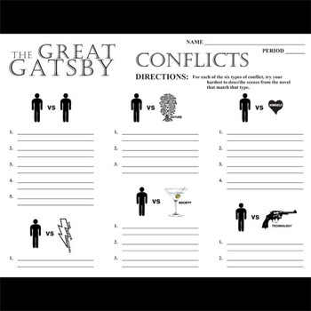 THE GREAT GATSBY Conflict Graphic Organizer - 6 Types